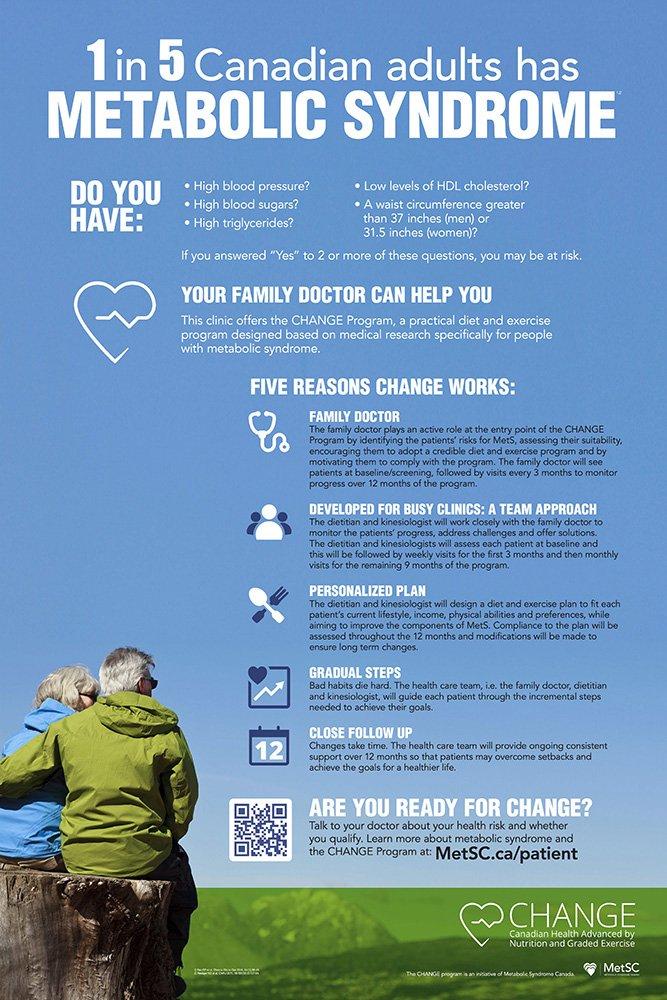 CHANGE program poster